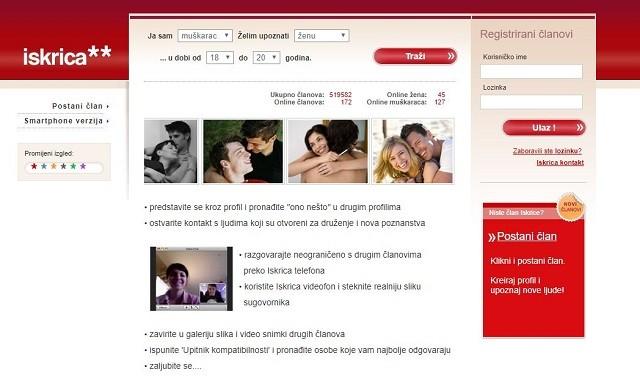 croatia dating iskrica